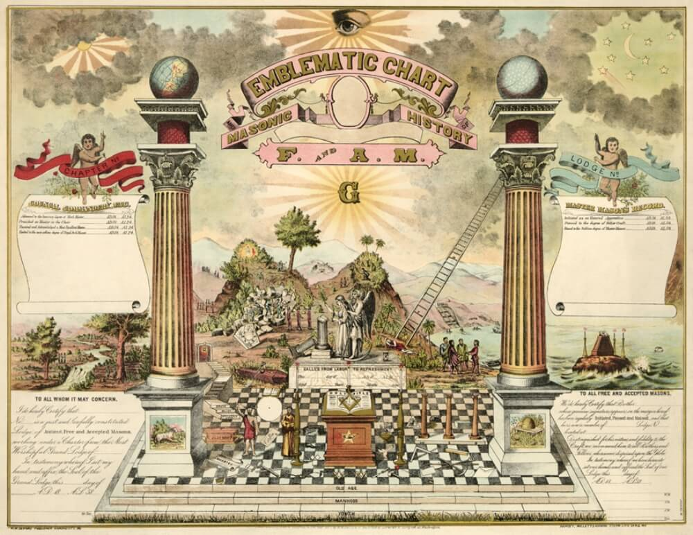 masonic art prints